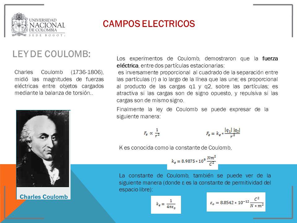 CAMPOS ELECTRICOS LEY DE COULOMB: Charles Coulomb (1736-1806), midió las magnitudes de fuerzas eléctricas entre objetos cargados mediante la balanza d