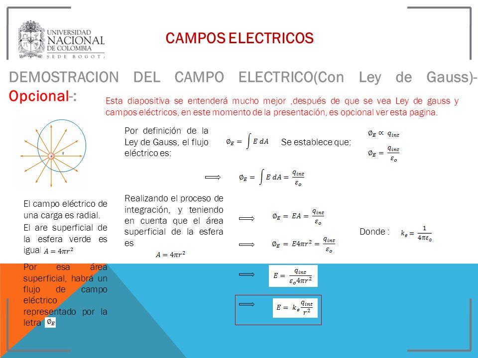 CAMPOS ELECTRICOS DEMOSTRACION DEL CAMPO ELECTRICO(Con Ley de Gauss)- Opcional-: El campo eléctrico de una carga es radial. El are superficial de la e