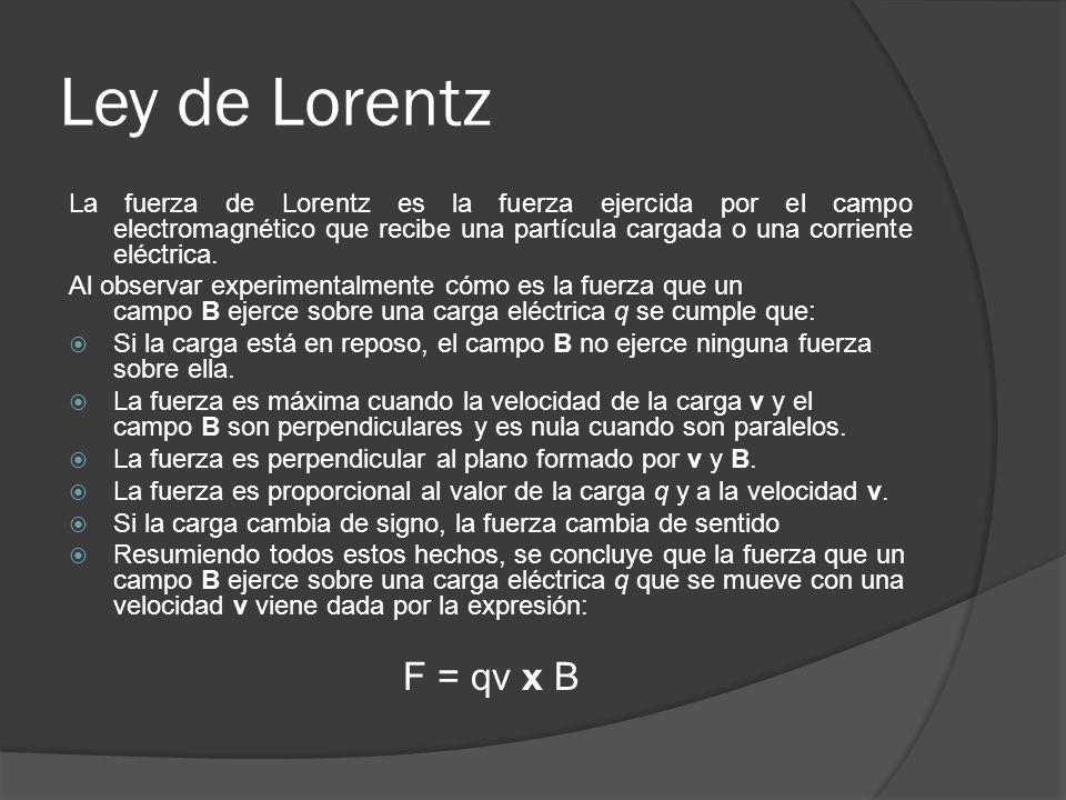 Ley de Lorentz La fuerza de Lorentz es la fuerza ejercida por el campo electromagnético que recibe una partícula cargada o una corriente eléctrica. Al
