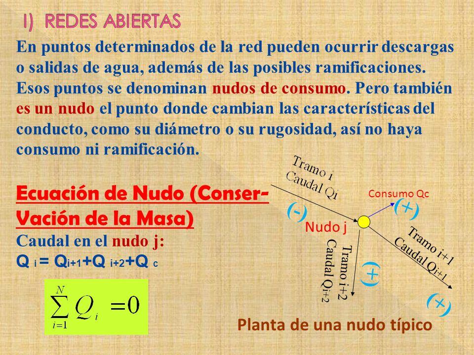 Tanque R1 Nudo 2 Nudo 1 Nudo 3 Tanque R2 Tanque R3 Nudo 4 Nudo 5 i 2 Línea de Referencia 1 4 m Z R1 Z i