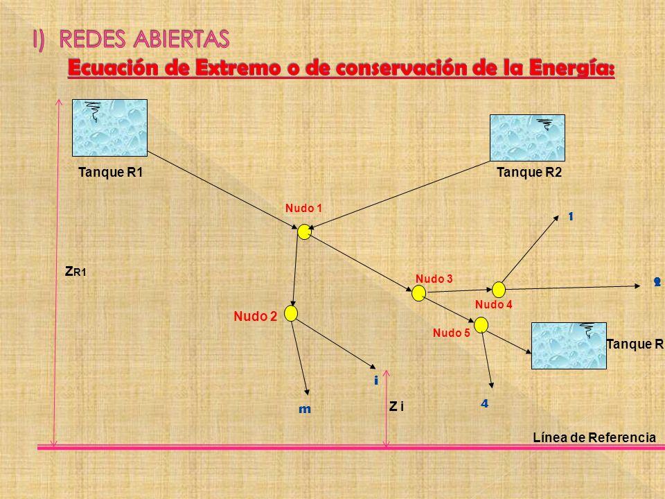 Aplicando la Ecuación de la Energía entre el Reservorio R1 y el i ésimo extremo de la red, es: Condiciones de frontera: Vi = 0 (Flujo permanente, si descarga a un reservorio) Vi > 0 (Si descarga a la atmósfera) Pi/ =0 (Si toda la carga disponible se pierde) Pi/ >0 (Si se requiere presión a la salida)