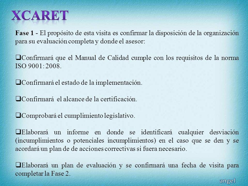 Fase 1 - El propósito de esta visita es confirmar la disposición de la organización para su evaluación completa y donde el asesor: Confirmará que el M