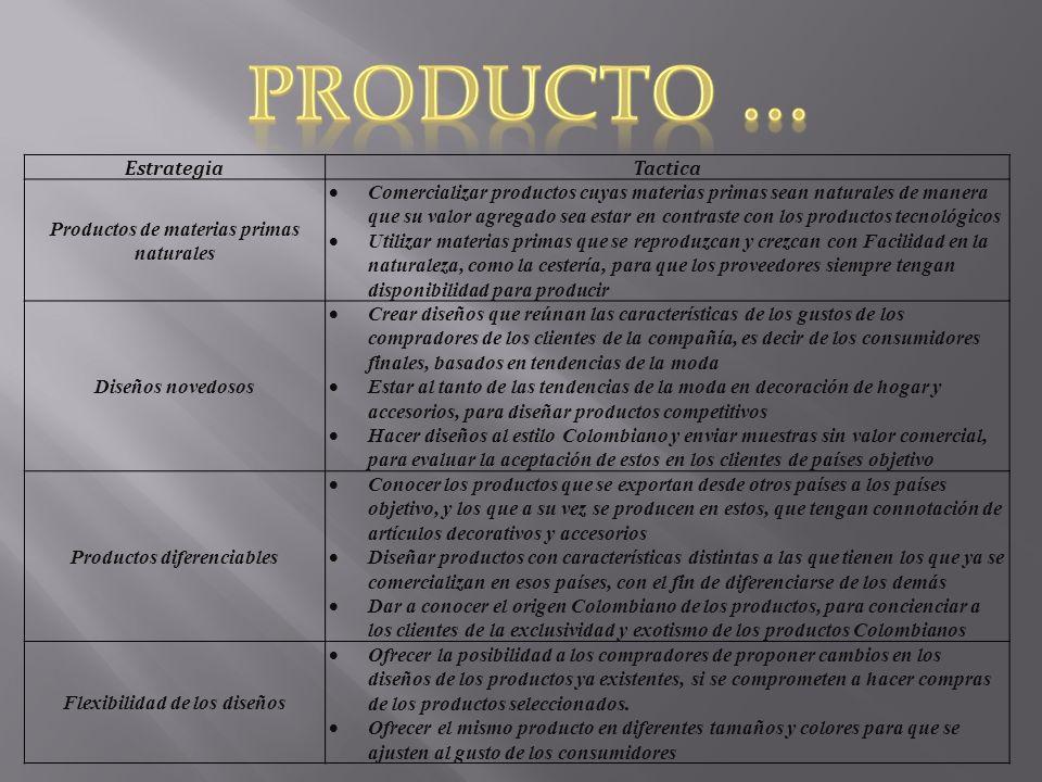 EstrategiaTactica Productos de materias primas naturales Comercializar productos cuyas materias primas sean naturales de manera que su valor agregado