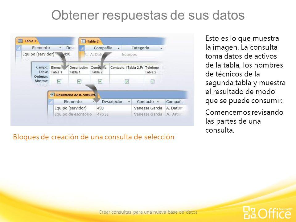 Obtener respuestas de sus datos Crear consultas para una nueva base de datos Bloques de creación de una consulta de selección Esto es lo que muestra la imagen.