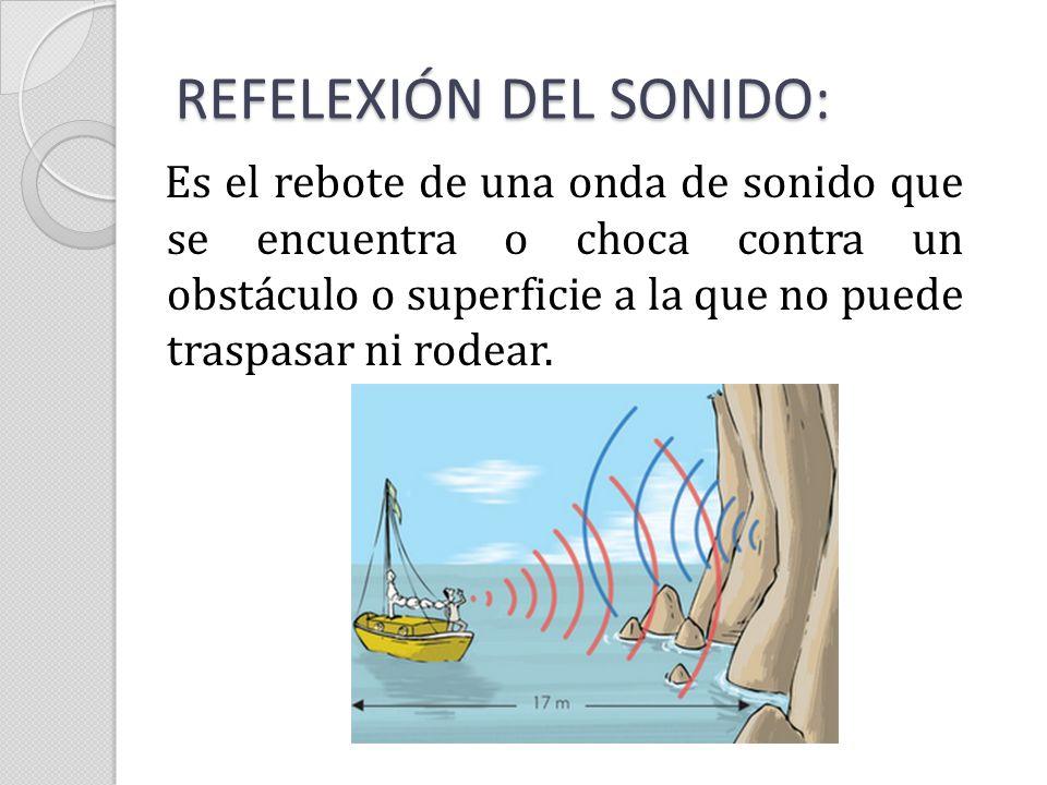 REFELEXIÓN DEL SONIDO: Es el rebote de una onda de sonido que se encuentra o choca contra un obstáculo o superficie a la que no puede traspasar ni rod