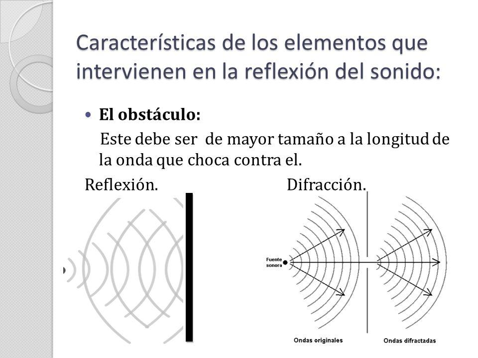 Características de los elementos que intervienen en la reflexión del sonido: El obstáculo: El material del que esta constituido el objeto con el que choca la onda puede producir diferentes tipos de reflexiones, que pueden reforzar el sonido directo o causar fenómenos de reverberación y eco.