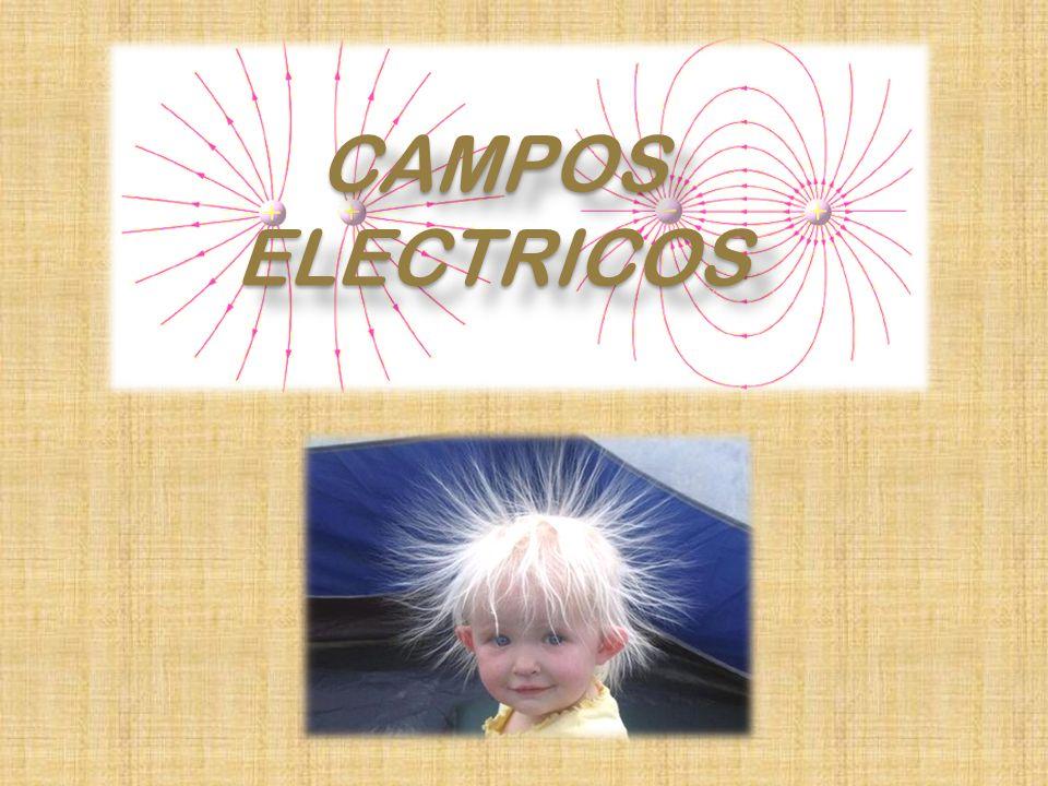 Si colocamos una carga eléctrica en un campo eléctrico, interactuaran generando una fuerza (Ley de Coulomb) Q LC E L.C F L.N.