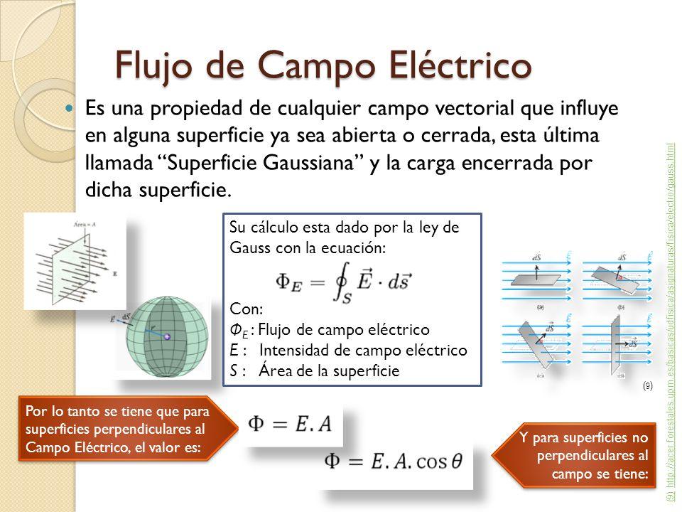 Flujo de Campo Eléctrico Es una propiedad de cualquier campo vectorial que influye en alguna superficie ya sea abierta o cerrada, esta última llamada