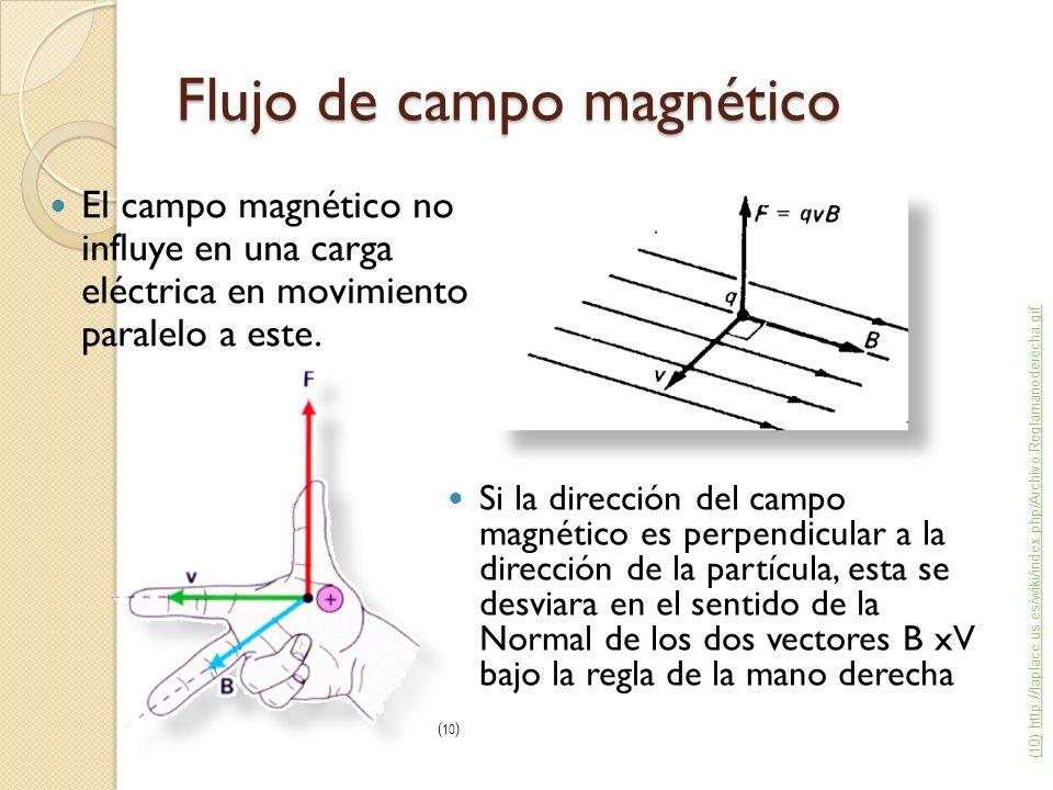 El campo magnético no influye en una carga eléctrica en movimiento paralelo a este. Flujo de campo magnético Si la dirección del campo magnético es pe