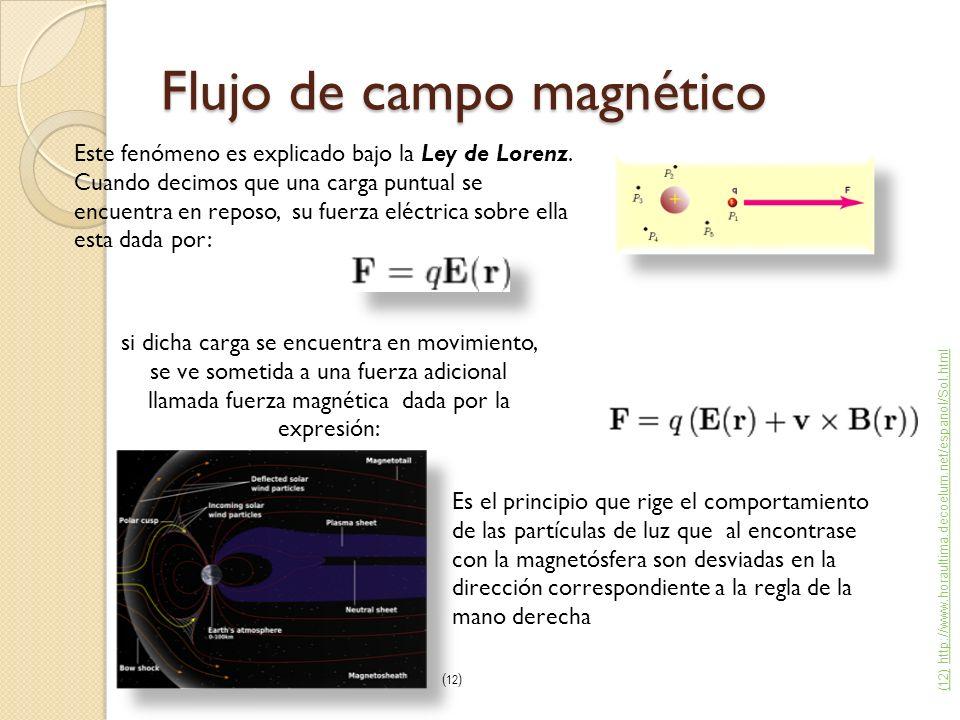 Flujo de campo magnético Este fenómeno es explicado bajo la Ley de Lorenz. Cuando decimos que una carga puntual se encuentra en reposo, su fuerza eléc