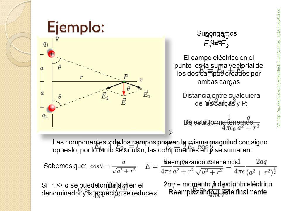 Supongamos que: Ejemplo: El campo eléctrico en el punto es la suma vectorial de los dos campos creados por ambas cargas Distancia entre cualquiera de