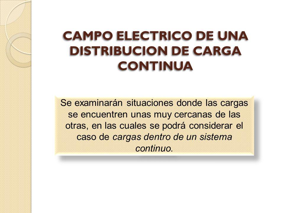 DefiniciónDefinición Por ultimo se evalúa sumando (Integrando) las contribuciones de todos los elementos de carga De aquí parte el uso del concepto densidad de carga La distribución de carga es divida en pequeños elementos denotados como Δq Se emplea la ley de Coulomb para calcular el campo eléctrico debido a cada uno de esos elementos respecto a un punto P