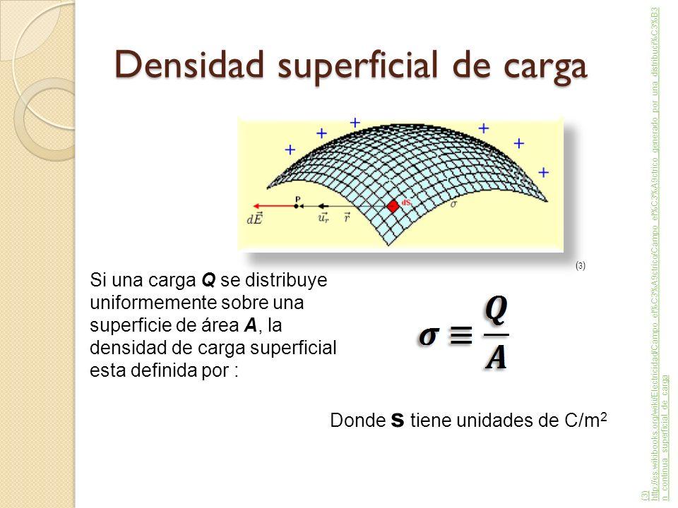Densidad superficial de carga Si una carga Q se distribuye uniformemente sobre una superficie de área A, la densidad de carga superficial esta definid