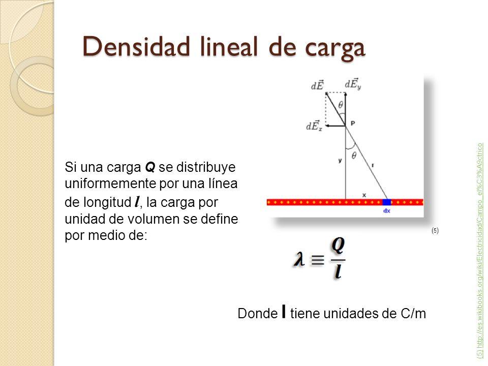 Densidad lineal de carga Si una carga Q se distribuye uniformemente por una línea de longitud l, la carga por unidad de volumen se define por medio de