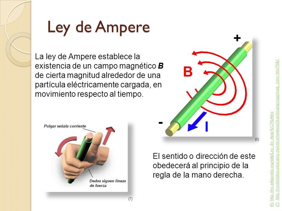 Ley de Ampere La ley de Ampere establece la existencia de un campo magnético B de cierta magnitud alrededor de una partícula eléctricamente cargada, e