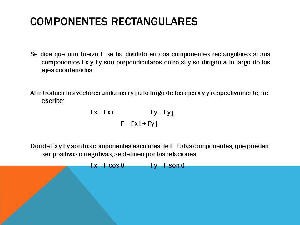 COMPONENTES RECTANGULARES Cuando se dan las componentes rectangulares Fx y Fy de una fuerza F, el ángulo θ que define la dirección de la fuerza se puede obtener al escribir: tan θ = Fy / Fx La magnitud F de la fuerza se puede obtener al resolver una de las ecuaciones o al aplicar el teorema de Pitágoras y escribir: F = (Fx^2 + Fy^2) ^1/2