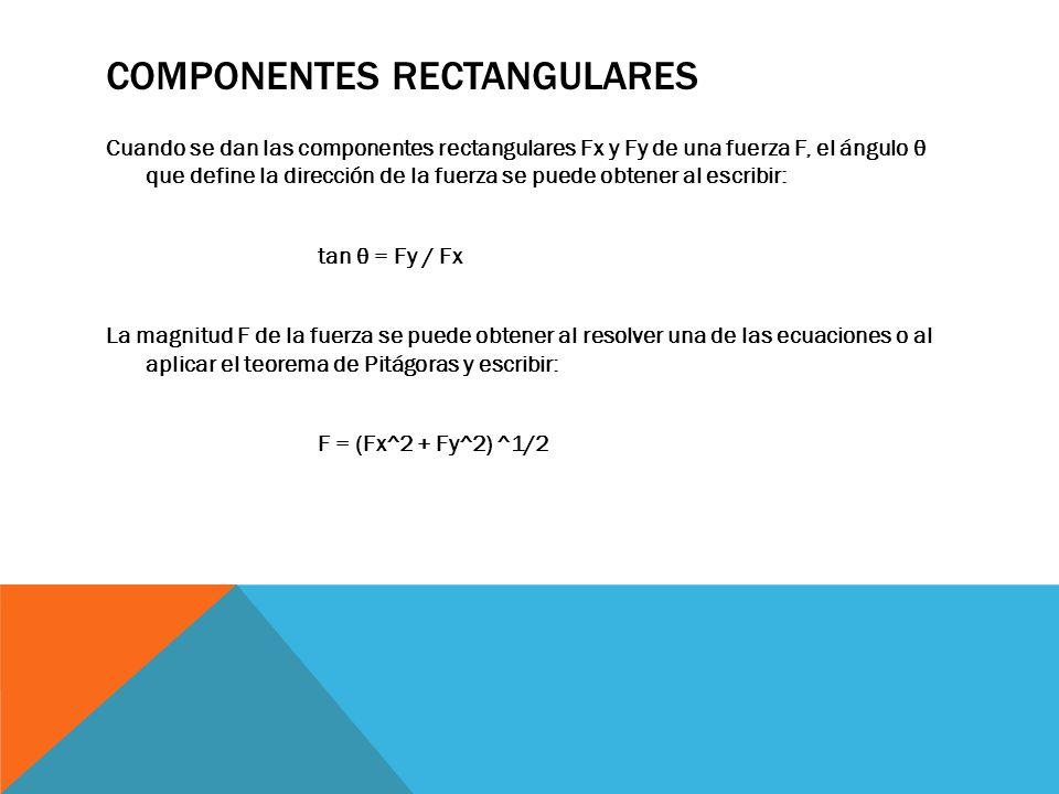 COMPONENTES RECTANGULARES Cuando tres o más fuerzas coplanares actúan sobre una partícula, las componentes rectangulares de su resultante R se pueden obtener al sumar en forma algebraica las componentes correspondientes de las fuerzas dadas.