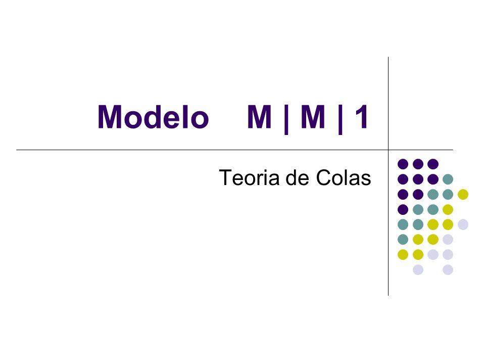 Ejemplos Ejemplo: Supongamos que una cola M|M|1 con parámetros y se sustituye por n colas M|M|1 independientes de parámetros /n y /n, Es decir, dividimos la carga de trabajo y la capacidad de proceso en n partes iguales, Evaluar el efecto del cambio usando como medidas de rendimiento el tiempo medio de respuesta y el número medio de trabajos en el sistema /n …