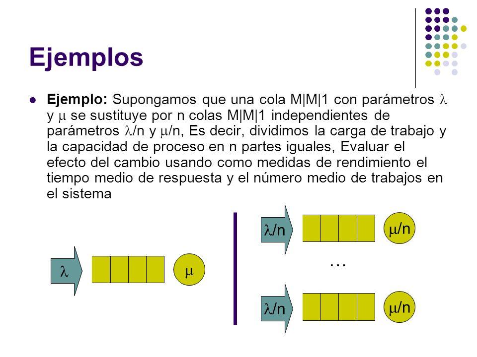 Ejemplos Ejemplo: Supongamos que una cola M|M|1 con parámetros y se sustituye por n colas M|M|1 independientes de parámetros /n y /n, Es decir, dividi
