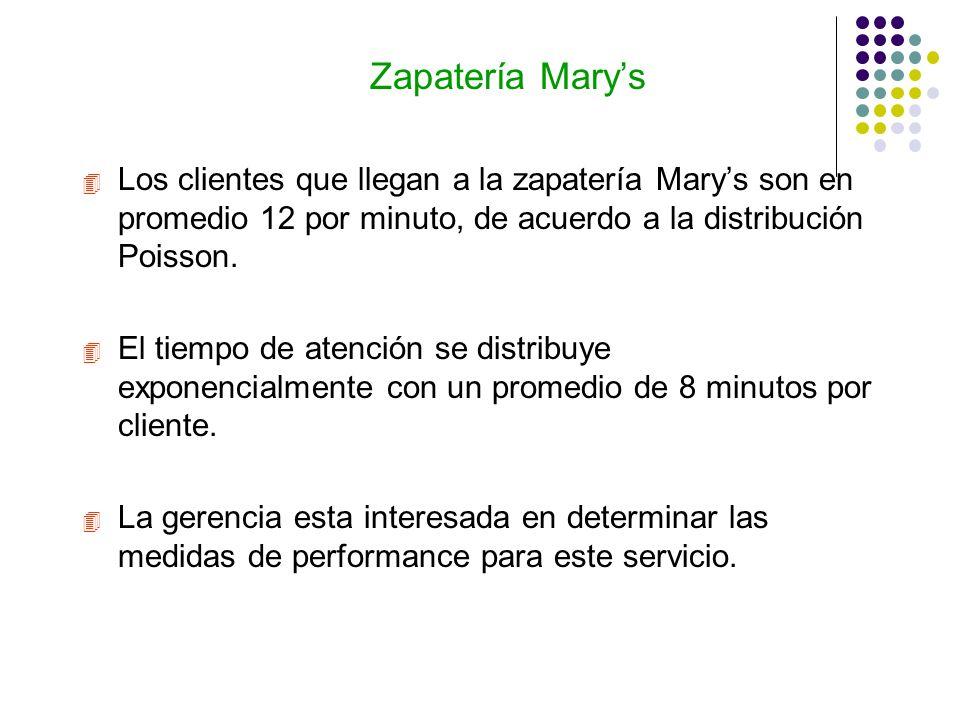 Zapatería Marys 4 Los clientes que llegan a la zapatería Marys son en promedio 12 por minuto, de acuerdo a la distribución Poisson. 4 El tiempo de ate