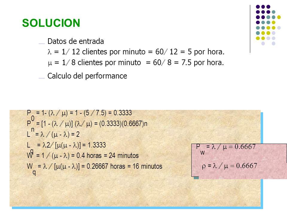 SOLUCION – Datos de entrada = 1 / 12 clientes por minuto = 60 / 12 = 5 por hora. = 1 / 12 clientes por minuto = 60 / 12 = 5 por hora. = 1 / 8 clientes