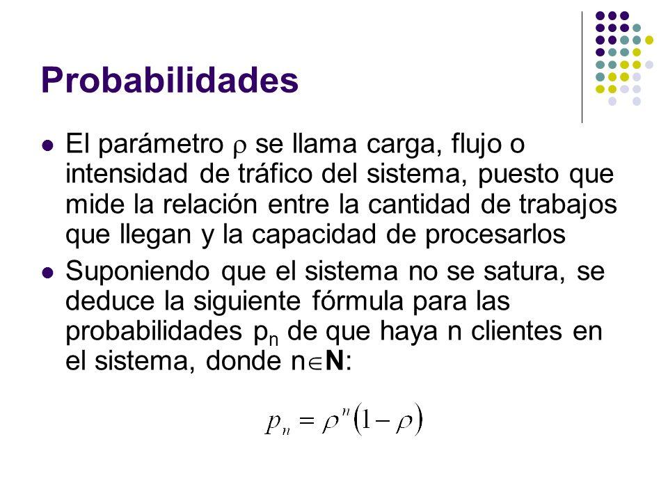 Probabilidades El parámetro se llama carga, flujo o intensidad de tráfico del sistema, puesto que mide la relación entre la cantidad de trabajos que l