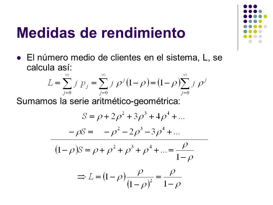 Medidas de rendimiento La utilización del dependiente, notada U, es la fracción de tiempo (en tanto por uno) que el dependiente permanece ocupado, Para hallarla, nos valemos de que cuando no hay saturación, el número medio de clientes que entran en el sistema debe ser igual al número medio de clientes que salen de él: Como para deducir la anterior fórmula no hemos usado ninguna característica especial del modelo de entrada ni del de salida, dicha fórmula es válida para colas G | G | 1