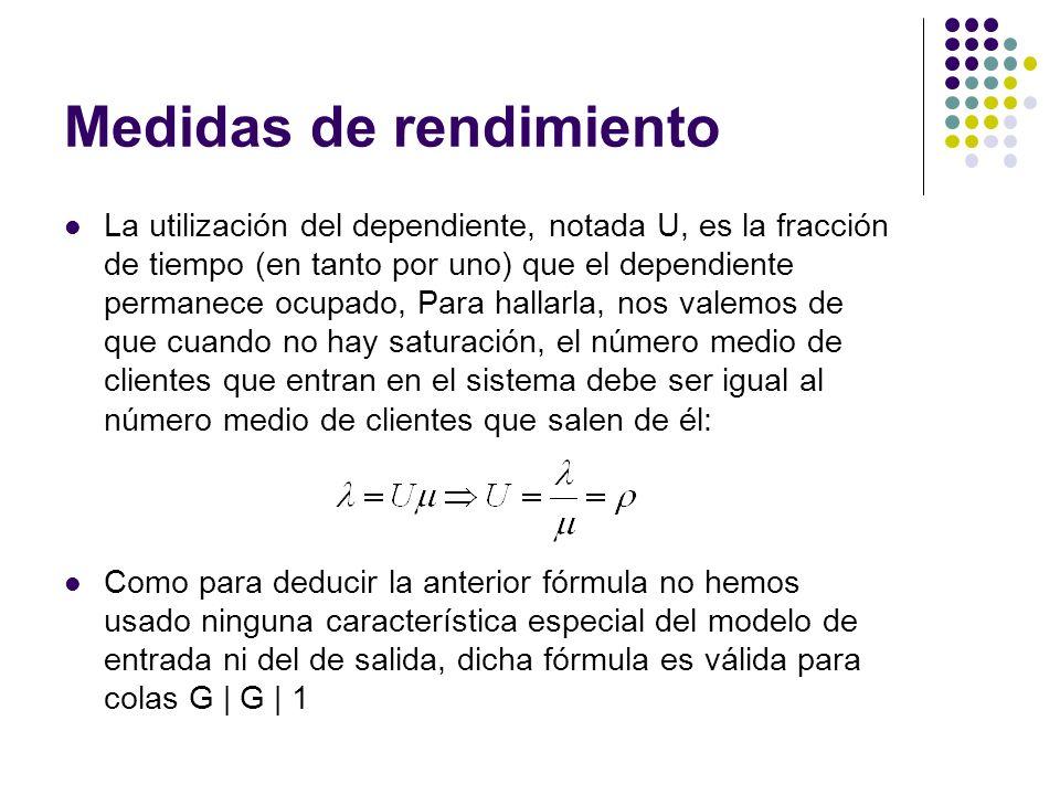 Medidas de rendimiento La utilización del dependiente, notada U, es la fracción de tiempo (en tanto por uno) que el dependiente permanece ocupado, Par