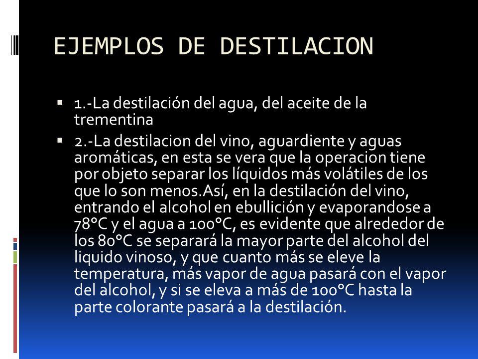 EJEMPLOS DE DESTILACION 1.-La destilación del agua, del aceite de la trementina 2.-La destilacion del vino, aguardiente y aguas aromáticas, en esta se