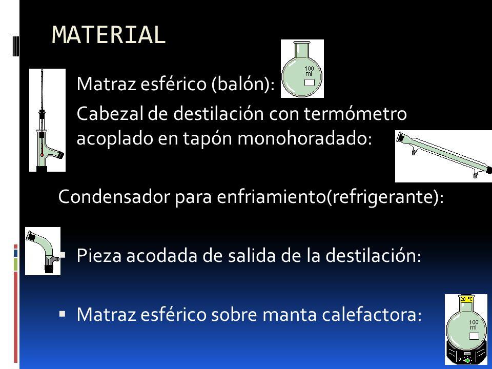 MATERIAL Matraz esférico (balón): Cabezal de destilación con termómetro acoplado en tapón monohoradado: Condensador para enfriamiento(refrigerante): P