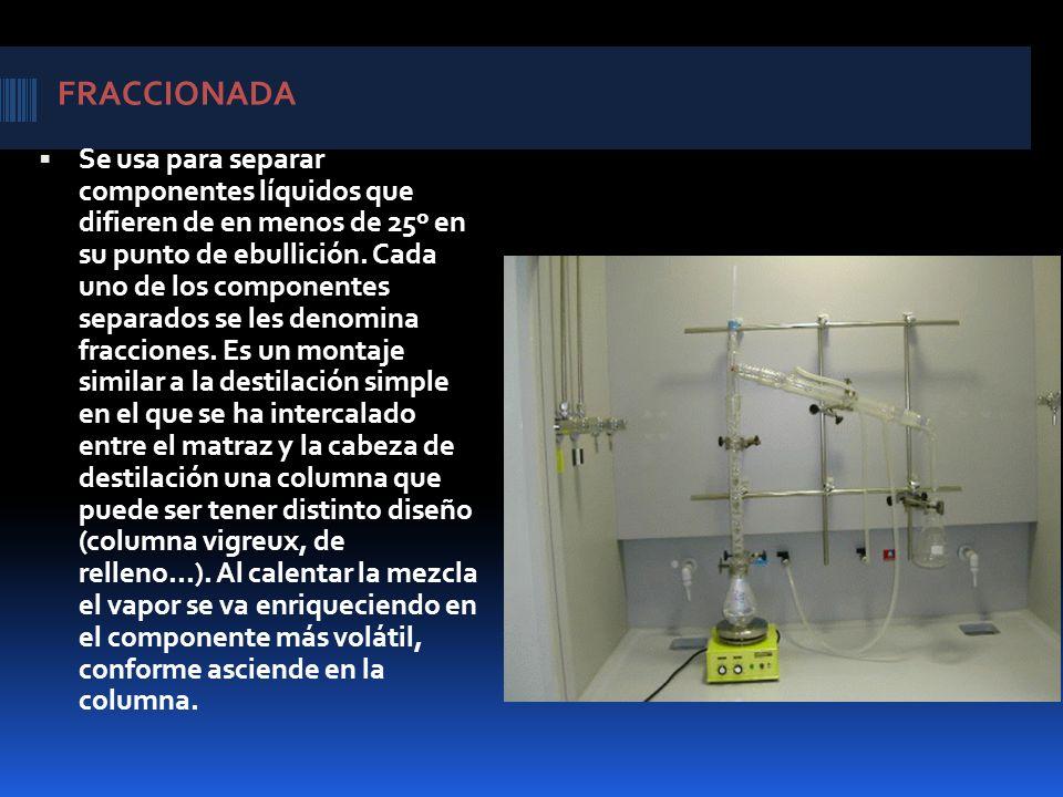 FRACCIONADA Se usa para separar componentes líquidos que difieren de en menos de 25º en su punto de ebullición. Cada uno de los componentes separados