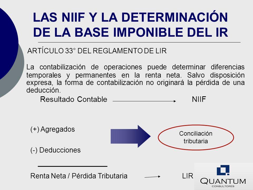 LAS NIIF Y LA DETERMINACIÓN DE LA BASE IMPONIBLE DEL IR Renta Neta / Pérdida Tributaria LIR Resultado ContableNIIF (+) Agregados (-) Deducciones Conci