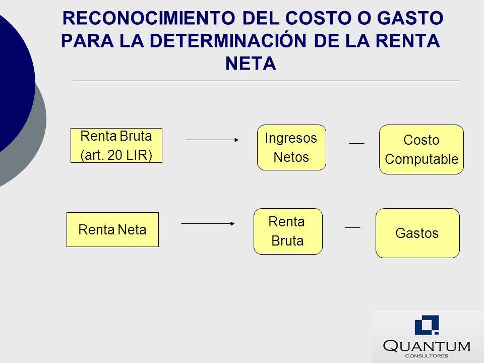 Renta Bruta (art. 20 LIR) Ingresos Netos Costo Computable Renta Neta Renta Bruta Gastos