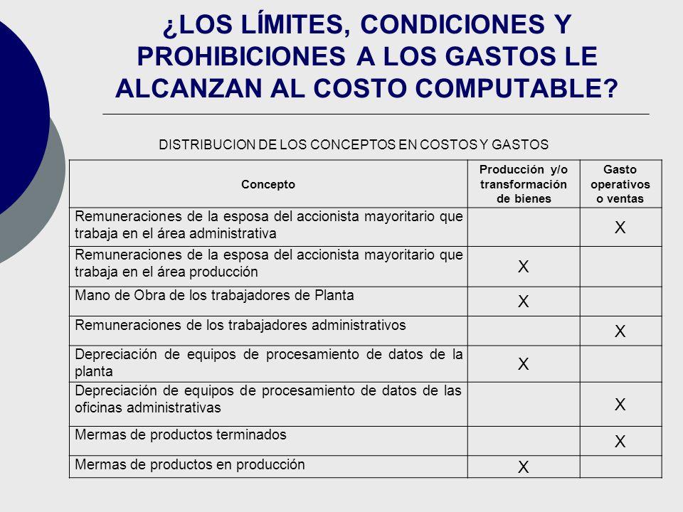 ¿LOS LÍMITES, CONDICIONES Y PROHIBICIONES A LOS GASTOS LE ALCANZAN AL COSTO COMPUTABLE? Concepto Producción y/o transformación de bienes Gasto operati