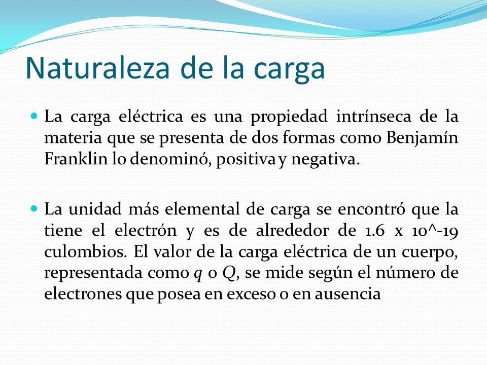 Naturaleza de la carga La carga eléctrica es una propiedad intrínseca de la materia que se presenta de dos formas como Benjamín Franklin lo denominó,