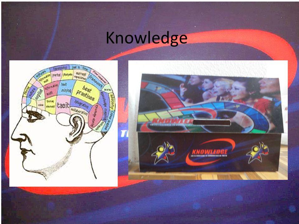 En cambio Knowledge como su nombre indica conocimiento es el primer juego en fusionar los conocimientos de la planificación estratégica, para aquellos creen que sus conocimientos puedan ser desafiados, en comparación a los anteriores, se trata de medir las estrategias con conocimientos.