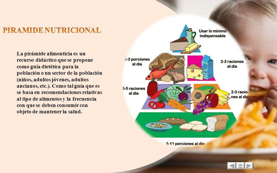 Alimentación excesiva Se puede comer mucho por malos hábitos, por elegir mal los alimentos y por factores afectivos. Con frecuencia una persona reacci
