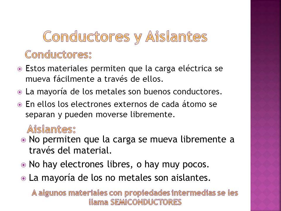 Estos materiales permiten que la carga eléctrica se mueva fácilmente a través de ellos. La mayoría de los metales son buenos conductores. En ellos los