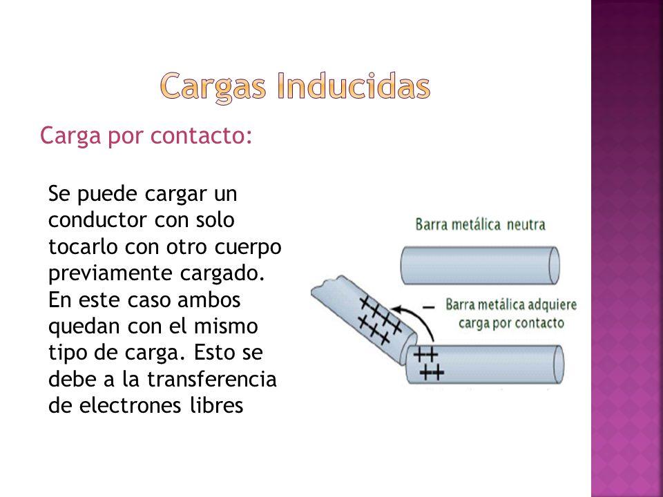 Carga por contacto: Se puede cargar un conductor con solo tocarlo con otro cuerpo previamente cargado. En este caso ambos quedan con el mismo tipo de