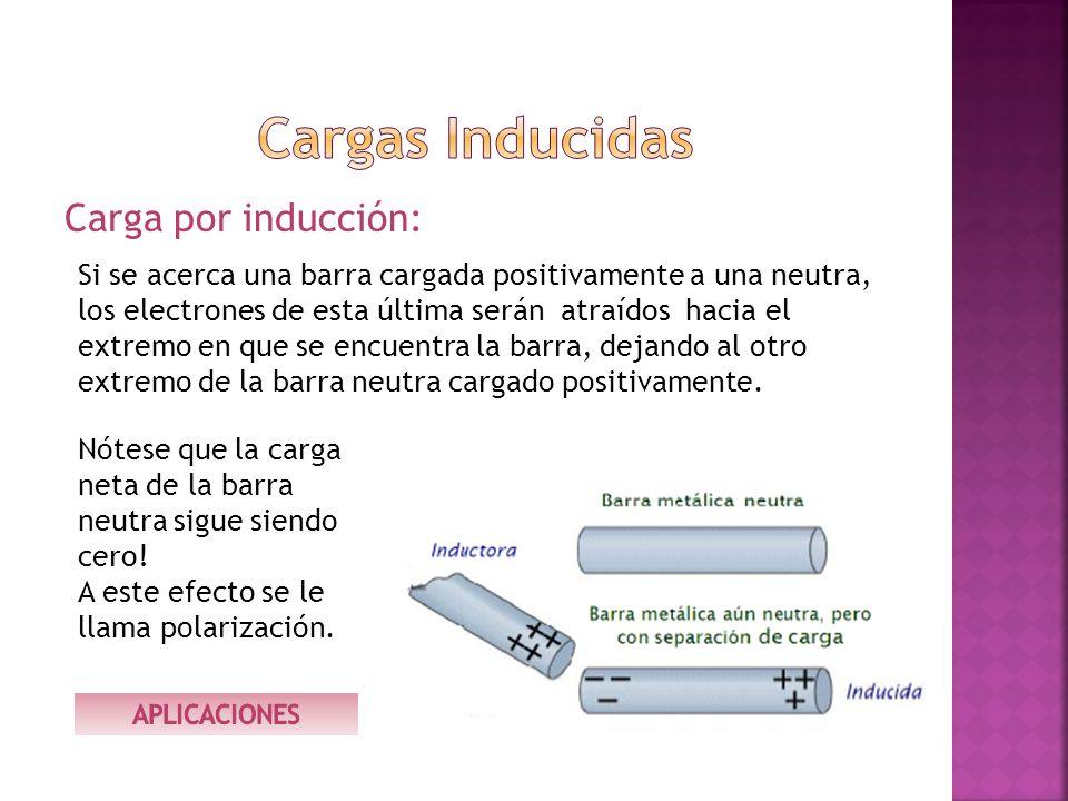 Carga por inducción: Si se acerca una barra cargada positivamente a una neutra, los electrones de esta última serán atraídos hacia el extremo en que s