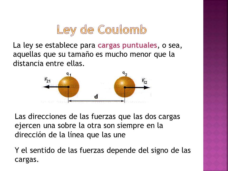 La ley se establece para cargas puntuales, o sea, aquellas que su tamaño es mucho menor que la distancia entre ellas. Las direcciones de las fuerzas q