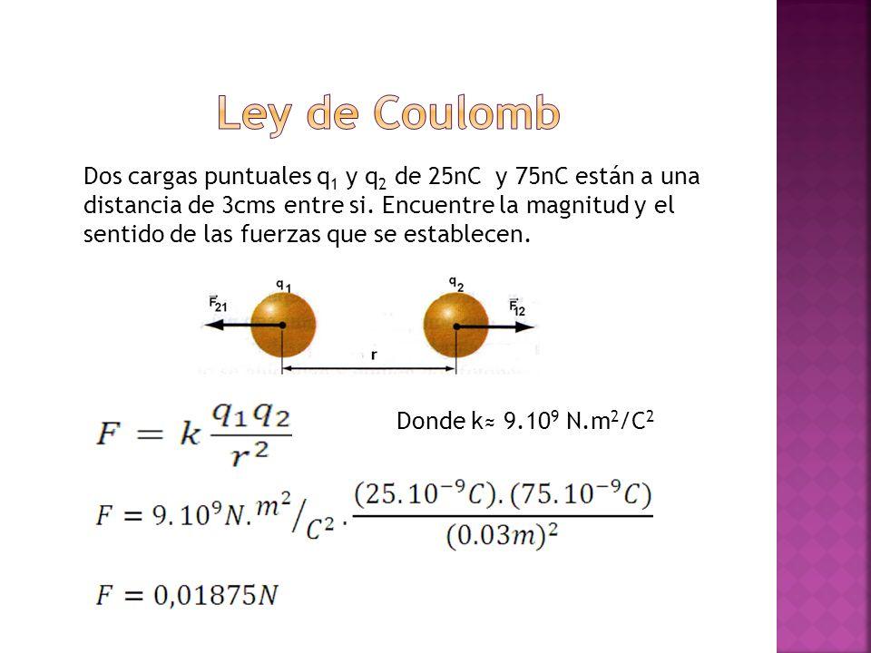 Dos cargas puntuales q 1 y q 2 de 25nC y 75nC están a una distancia de 3cms entre si. Encuentre la magnitud y el sentido de las fuerzas que se estable