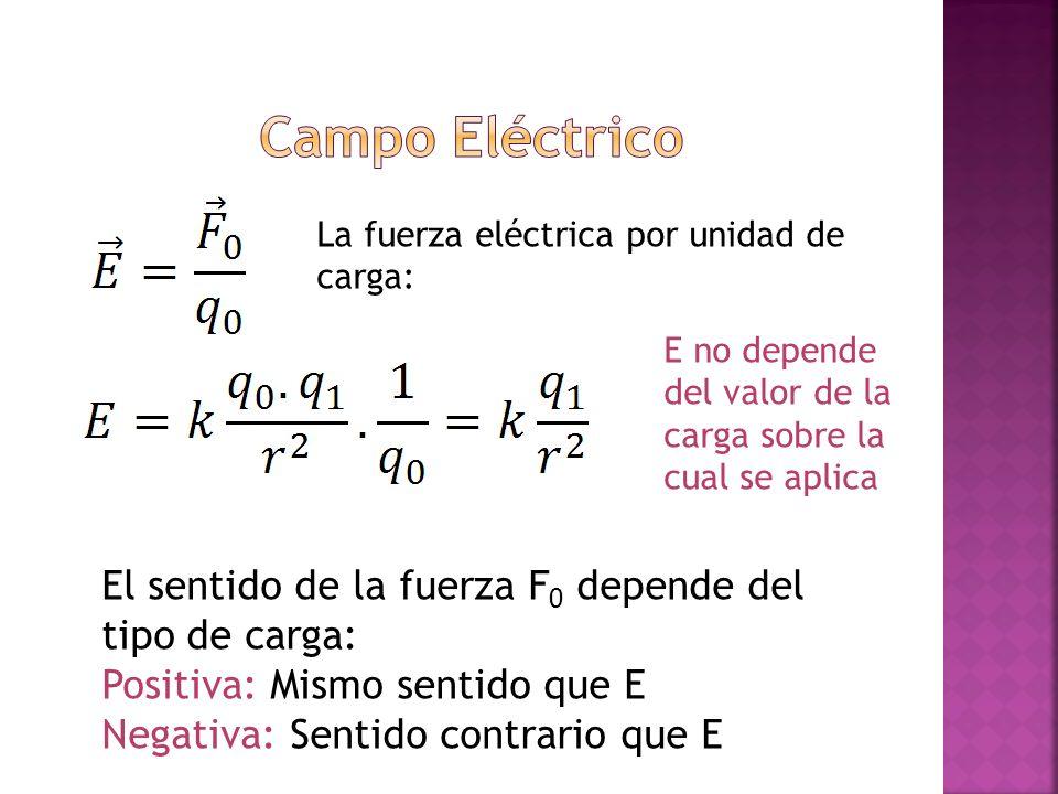 La fuerza eléctrica por unidad de carga: El sentido de la fuerza F 0 depende del tipo de carga: Positiva: Mismo sentido que E Negativa: Sentido contra