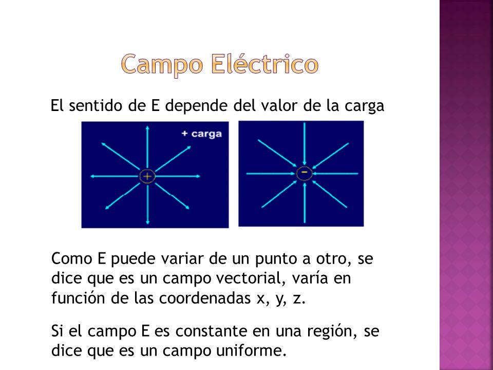 El sentido de E depende del valor de la carga Como E puede variar de un punto a otro, se dice que es un campo vectorial, varía en función de las coord