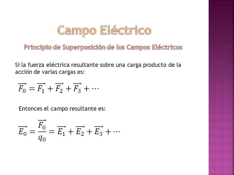 Si la fuerza eléctrica resultante sobre una carga producto de la acción de varias cargas es: Entonces el campo resultante es: