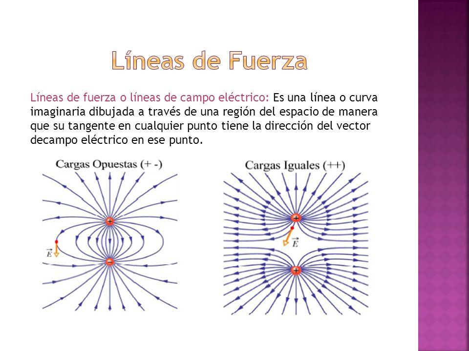 Líneas de fuerza o líneas de campo eléctrico: Es una línea o curva imaginaria dibujada a través de una región del espacio de manera que su tangente en