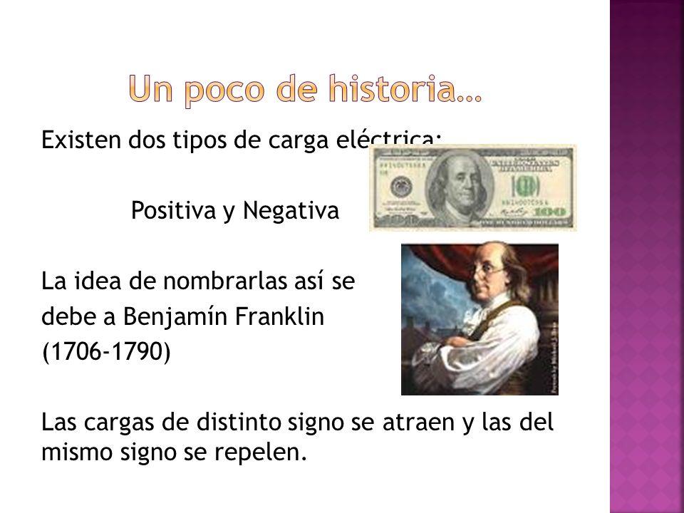 Existen dos tipos de carga eléctrica: Positiva y Negativa La idea de nombrarlas así se debe a Benjamín Franklin (1706-1790) Las cargas de distinto sig