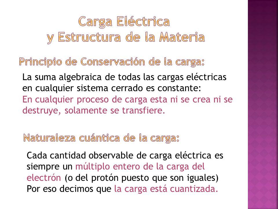 La suma algebraica de todas las cargas eléctricas en cualquier sistema cerrado es constante: En cualquier proceso de carga esta ni se crea ni se destr