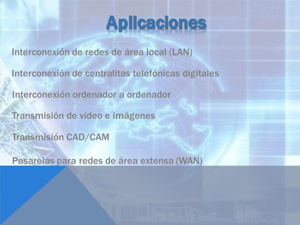 Interconexión de redes de área local (LAN) Interconexión de centralitas telefónicas digitales Interconexión ordenador a ordenador Transmisión de vídeo