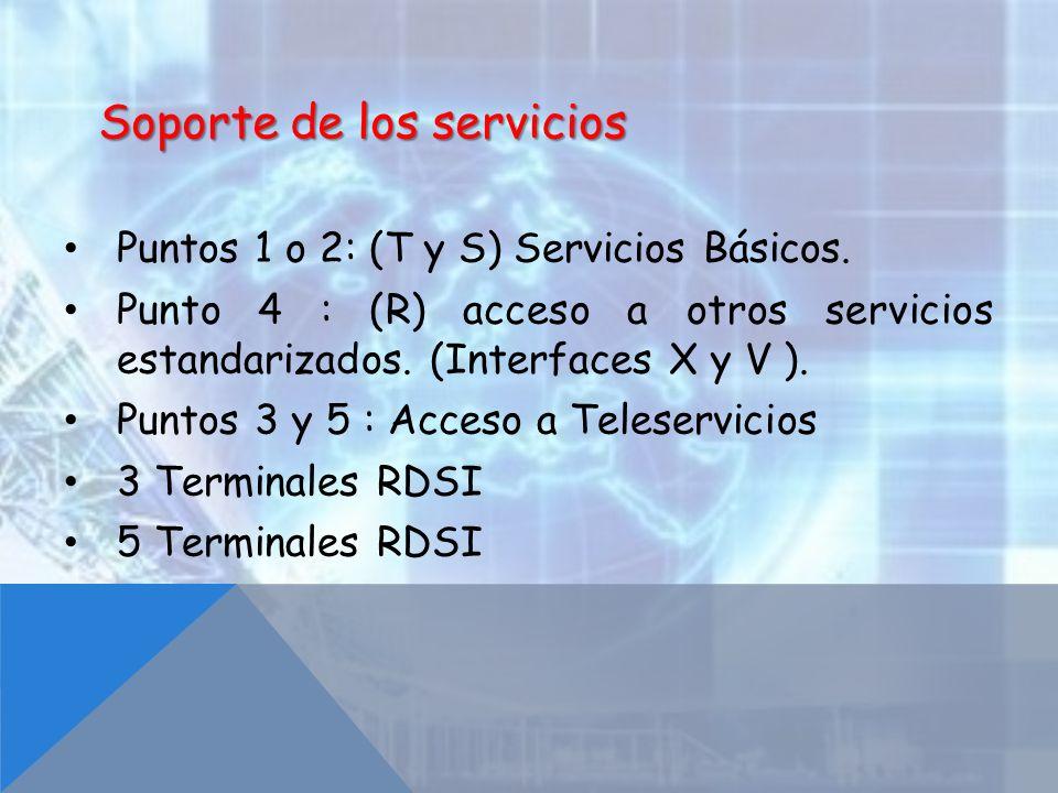 Puntos 1 o 2: (T y S) Servicios Básicos. Punto 4 : (R) acceso a otros servicios estandarizados. (Interfaces X y V ). Puntos 3 y 5 : Acceso a Teleservi